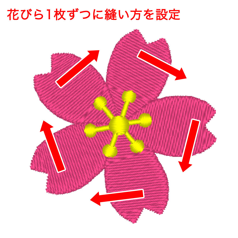 オートパンチ縫い方説明